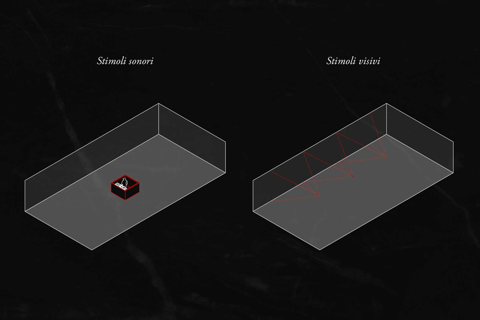 Stimoli sonori e visivi | Essenza - Capitolo primo